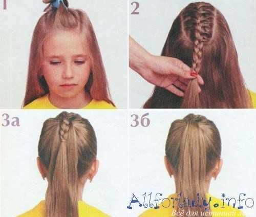 красивые волосы: правильный уход